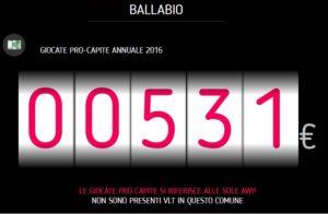 BALLABIO 531 EURO SLOT