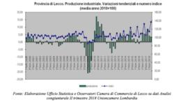 indice tendenziale produzione industriale 2018
