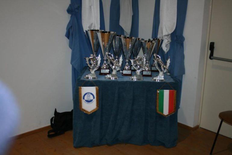 I trofei del memorial