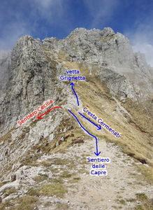 Sentiero delle capre Grignetta