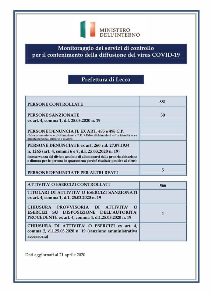 Prefettura Coronavirus controlli 20apr