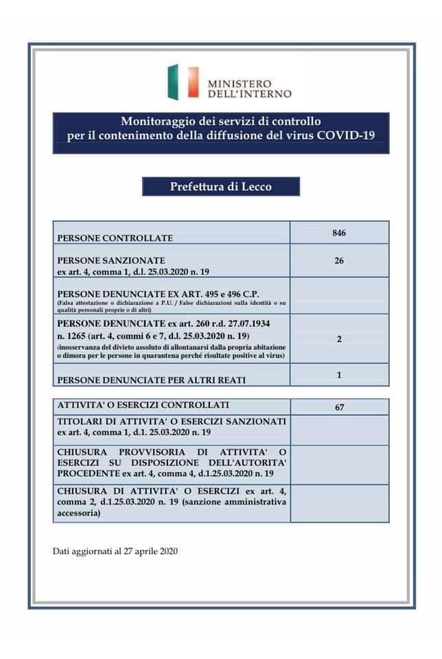 Prefettura Coronavirus controlli 26apr
